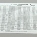 Basic Fielding Chart for Strat-O-Matic